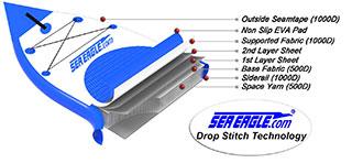 Sea Eagle Drop Stitch SUP