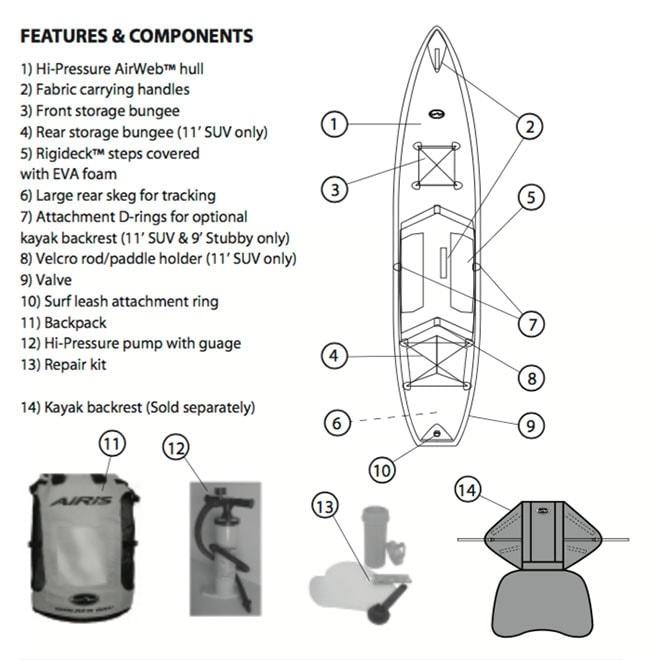 Walker Bay Airis SUV 11 Features