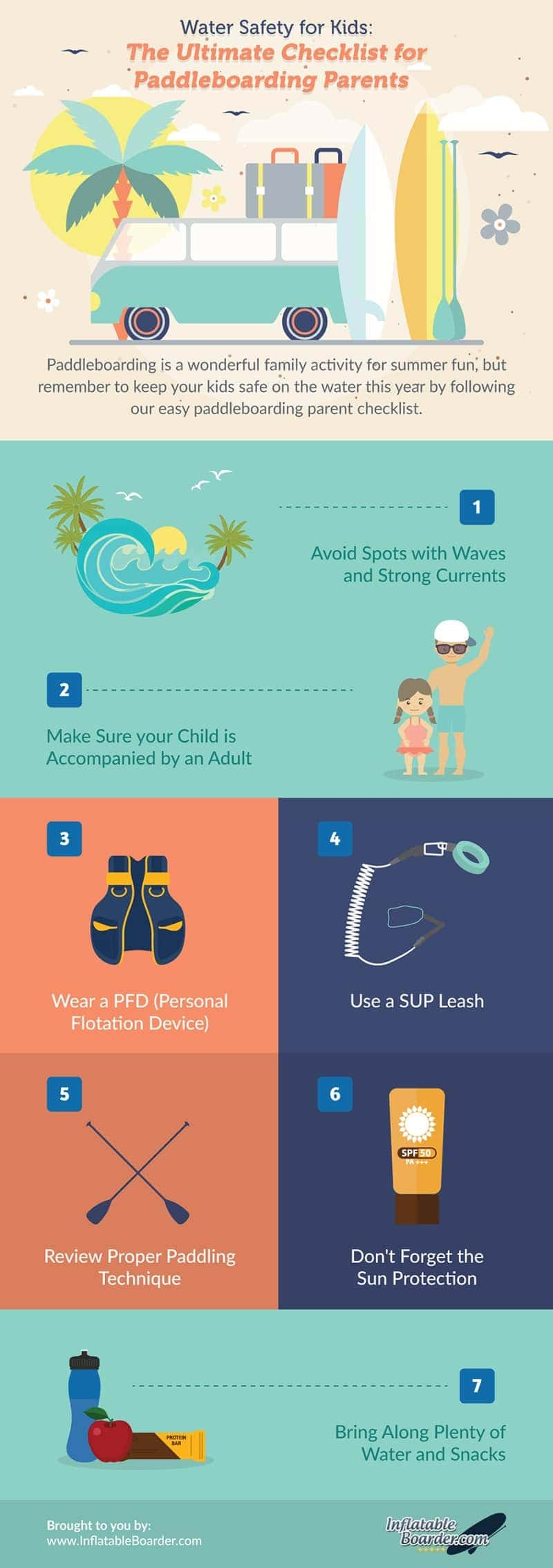 Water Safety for Kids Infographic