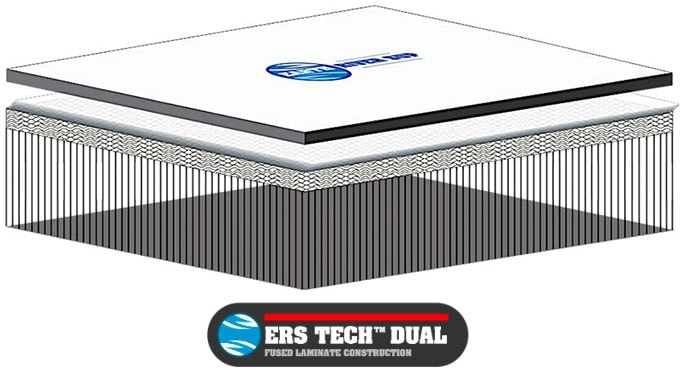 ERS Tech Dual Fused Laminate Construction