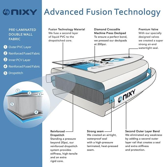 NIXY Fusion SUP Construction