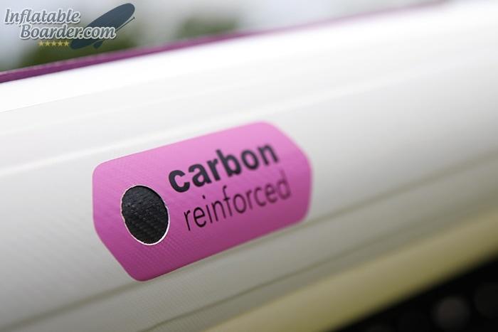Carbon Fiber Rail Reinforcement