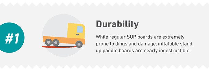 Inflatable SUP Durability