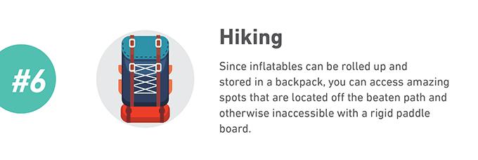 SUP Backpack