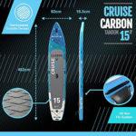 Bluefin SUP Cruise Carbon 15' Details
