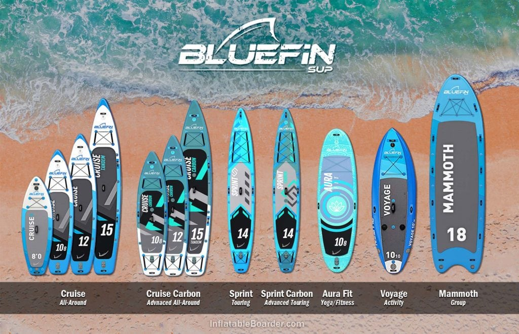 Bluefin SUP inflatable paddle boards include Cruise, Cruise Carbon, Sprint, Sprint Carbon, Aura Fit, Voyage, and Mammoth boards