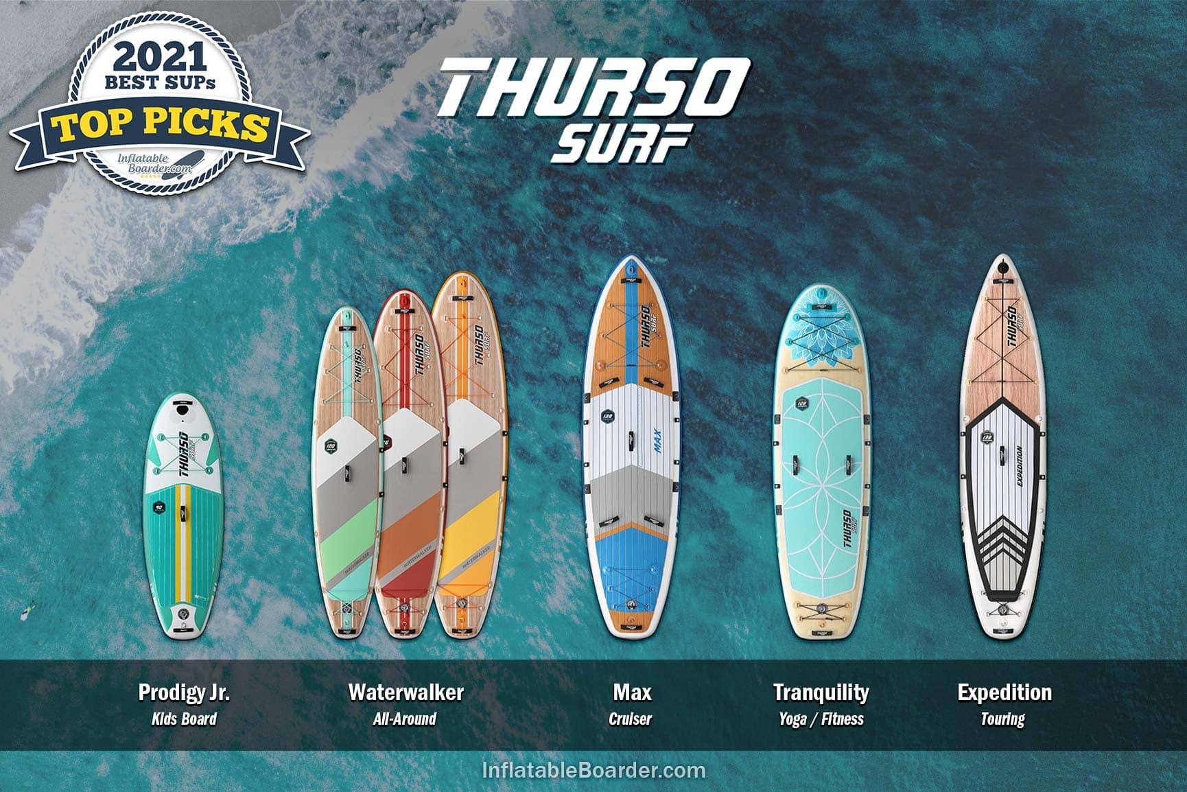 Thurso Surf inflatable paddle boards compared: Includes Waterwalker, Prodigy Jr., Max, Tranquility, and Expedition SUPs.